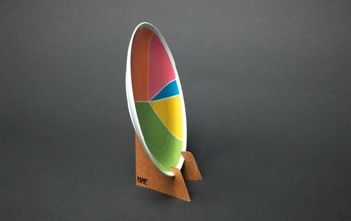 vajillas originales wheel of nutrition