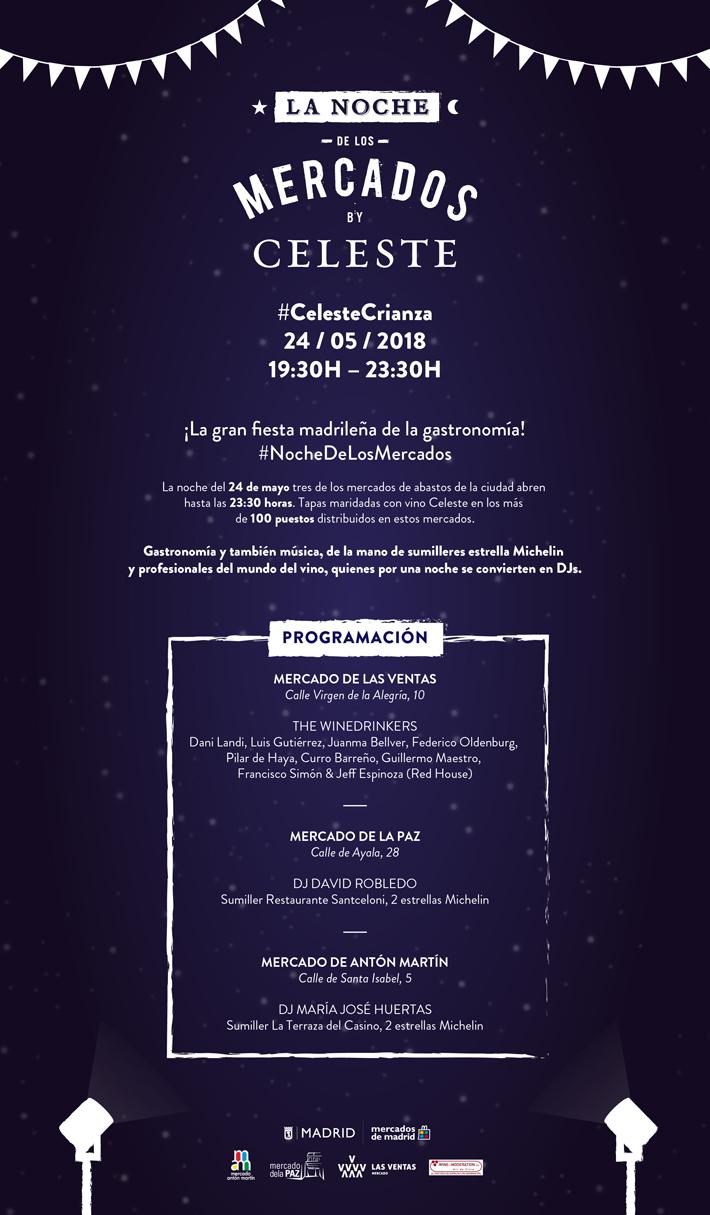 Agenda gastronomica Madrid Noche de los Mercados