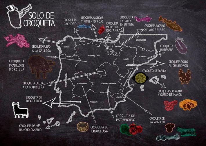 Agenda gastronomica de Madrid Solo de Croquetas
